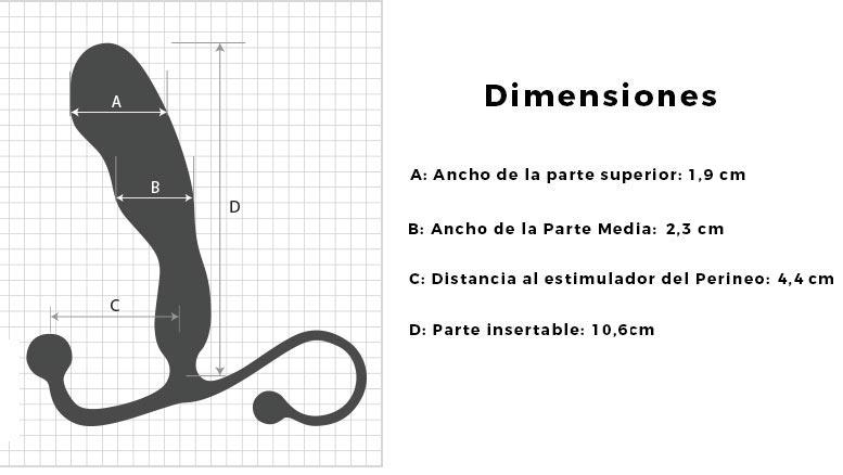 dimensiones-estimulado-hombre
