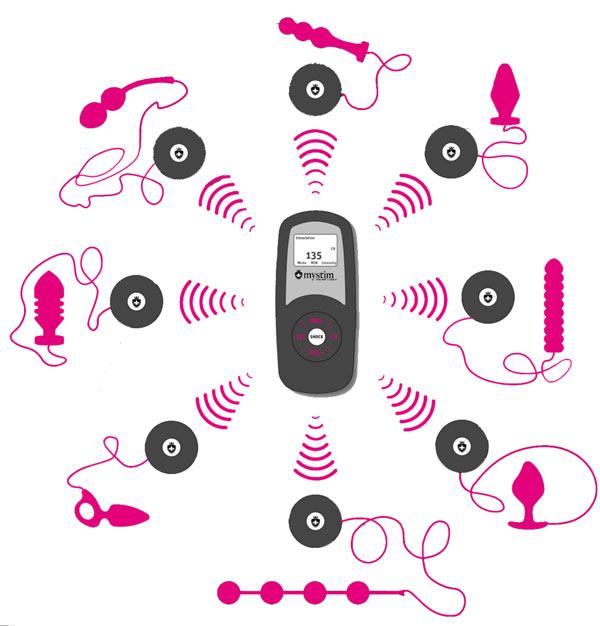 conexion-emisor-receptor