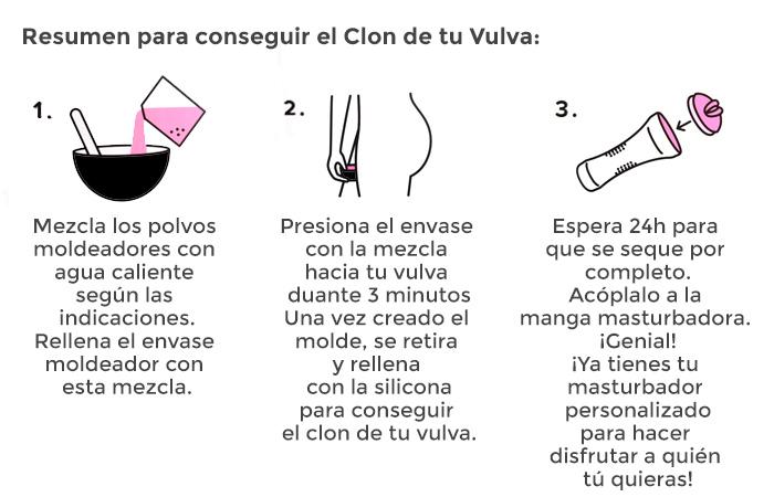 indicaciones-clon-a-pussy